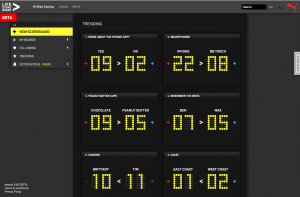 Puma Scoreboard